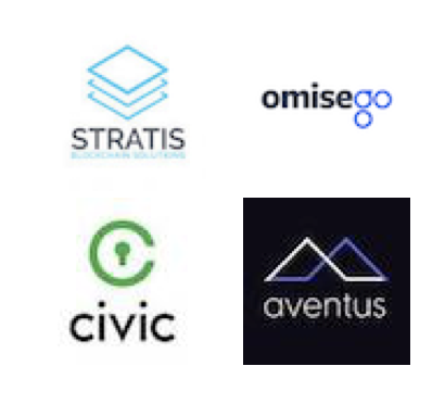 My Alt-Coins.  Civic, Aventus, Stratis and OmiseGo