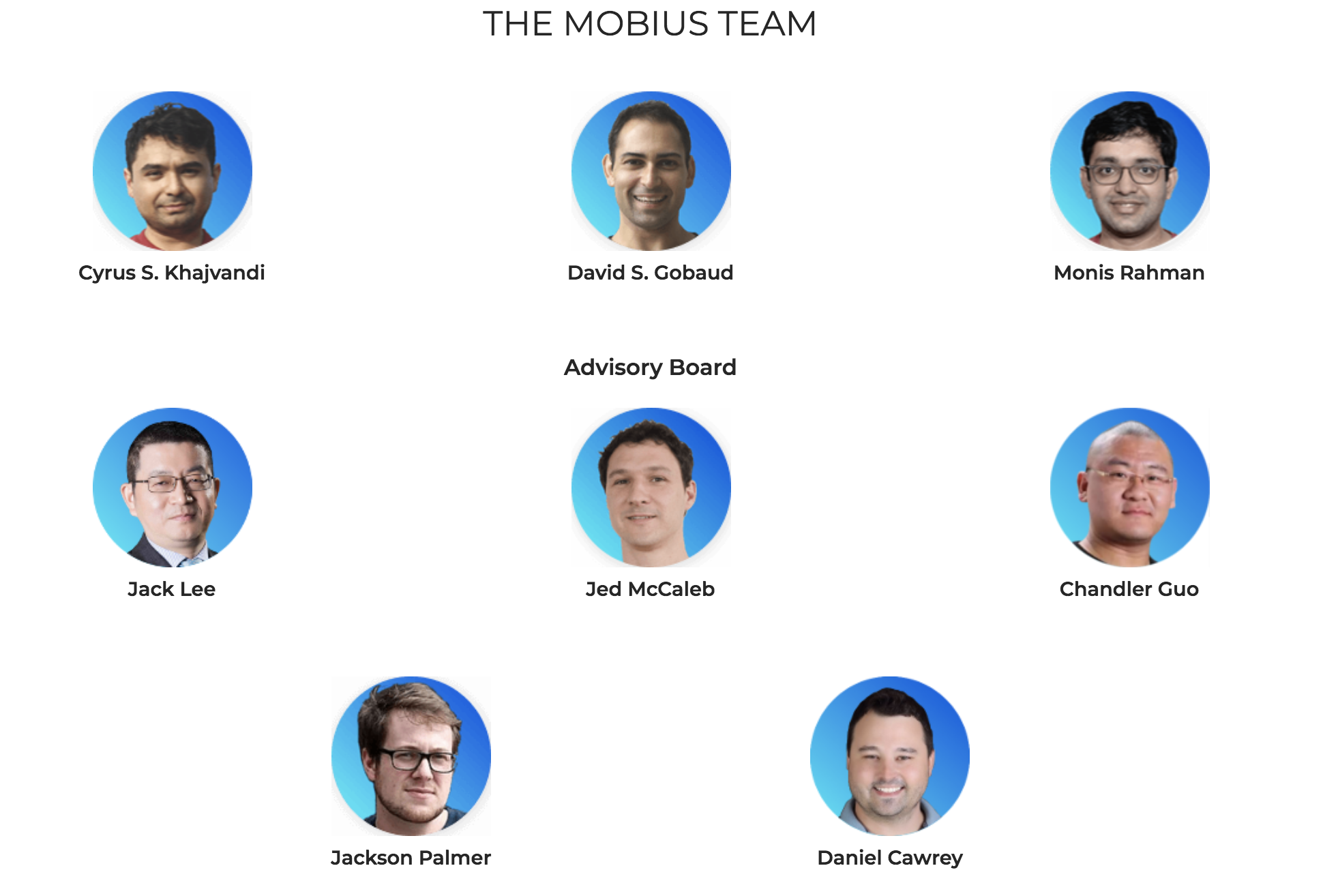 Mobius: Blockchain\'s Version of the Apple App Store? – Alphabet Crypto